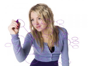 Girl making a mindmap